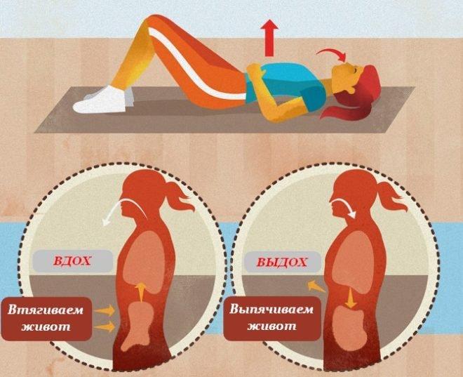 дыхательное упражнение от запоров